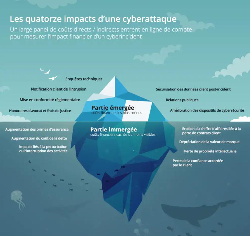 Iceberg_cyberisque