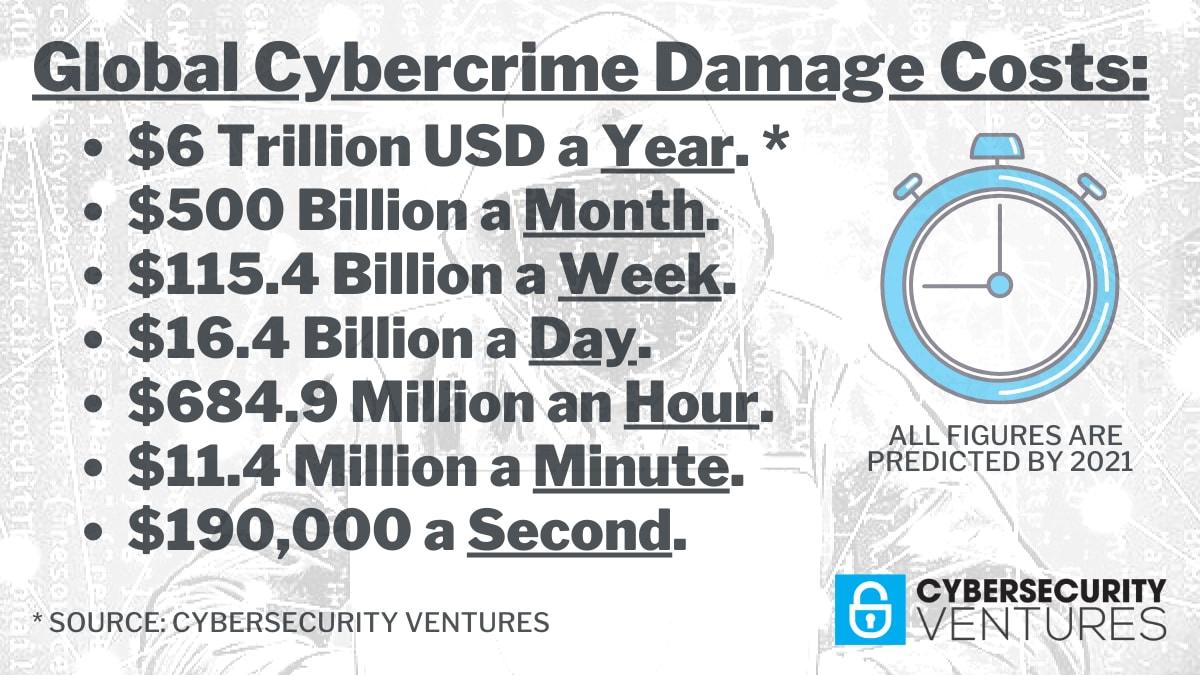 cybercrime-graphic
