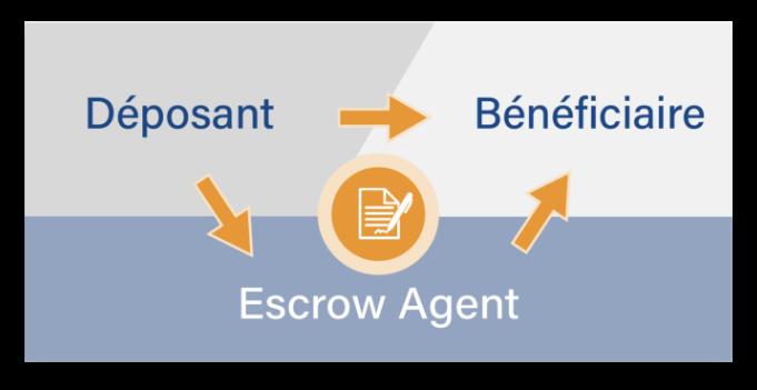system_escrow
